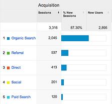 splash_page_analytics