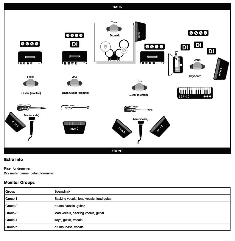 Stage_Plot_Example