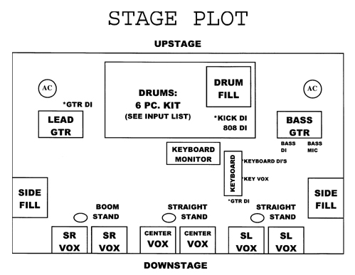 How to Create a Stage Plot and Input List That Sound Techs Will Love