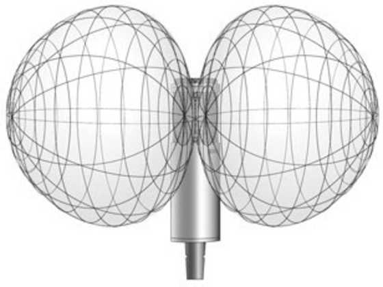microphone_eight_polar_pattern