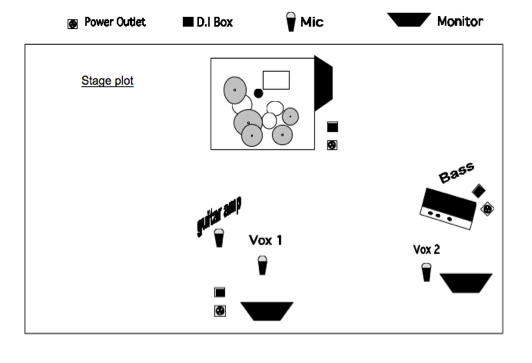 7 Elements of a Good Live Sound Tech Rider