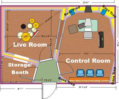 image via brettclark netsound treatment basics how to get a professional sound in your home recording studio building. Interior Design Ideas. Home Design Ideas