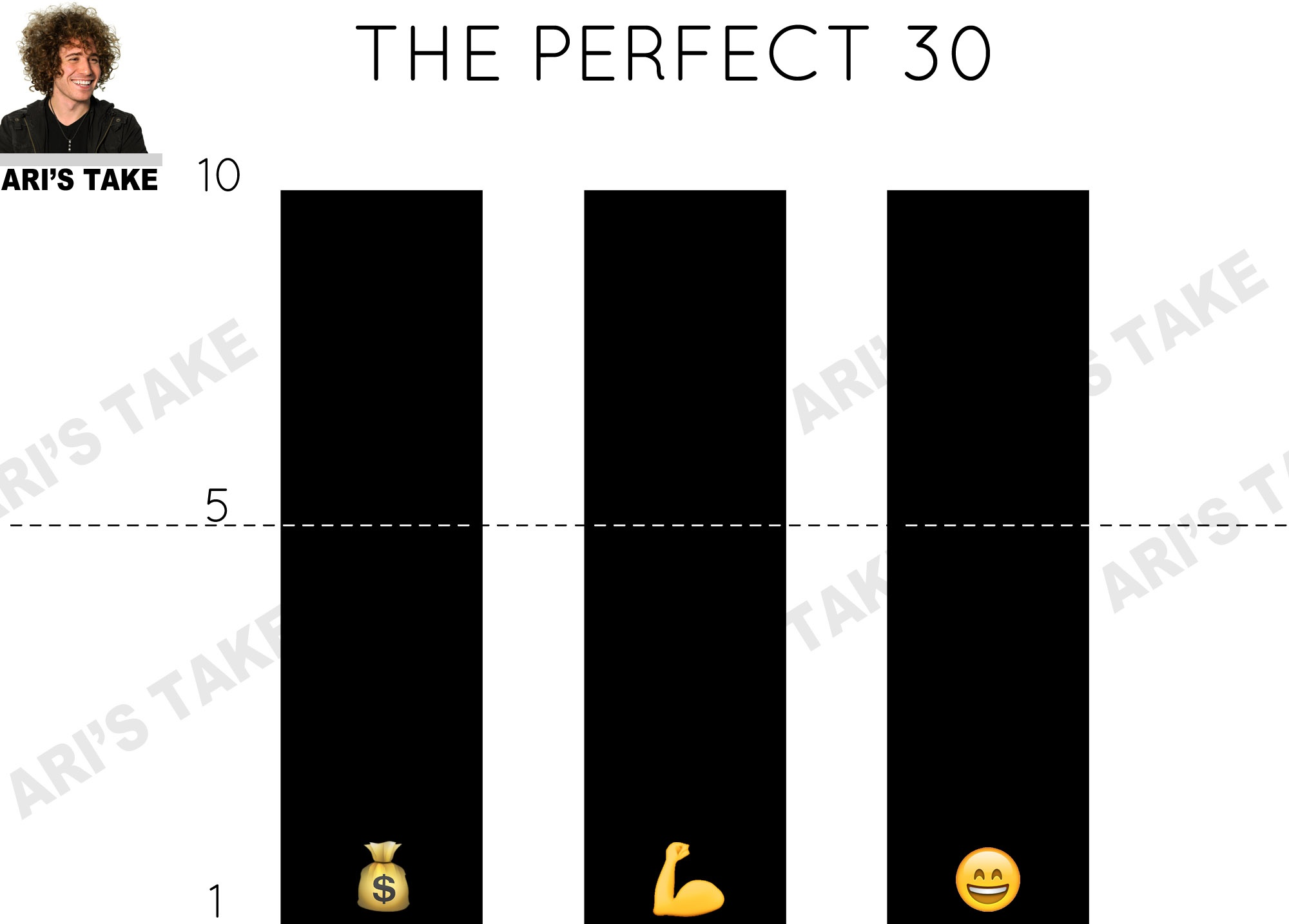 the-perfect-30-blog.jpg
