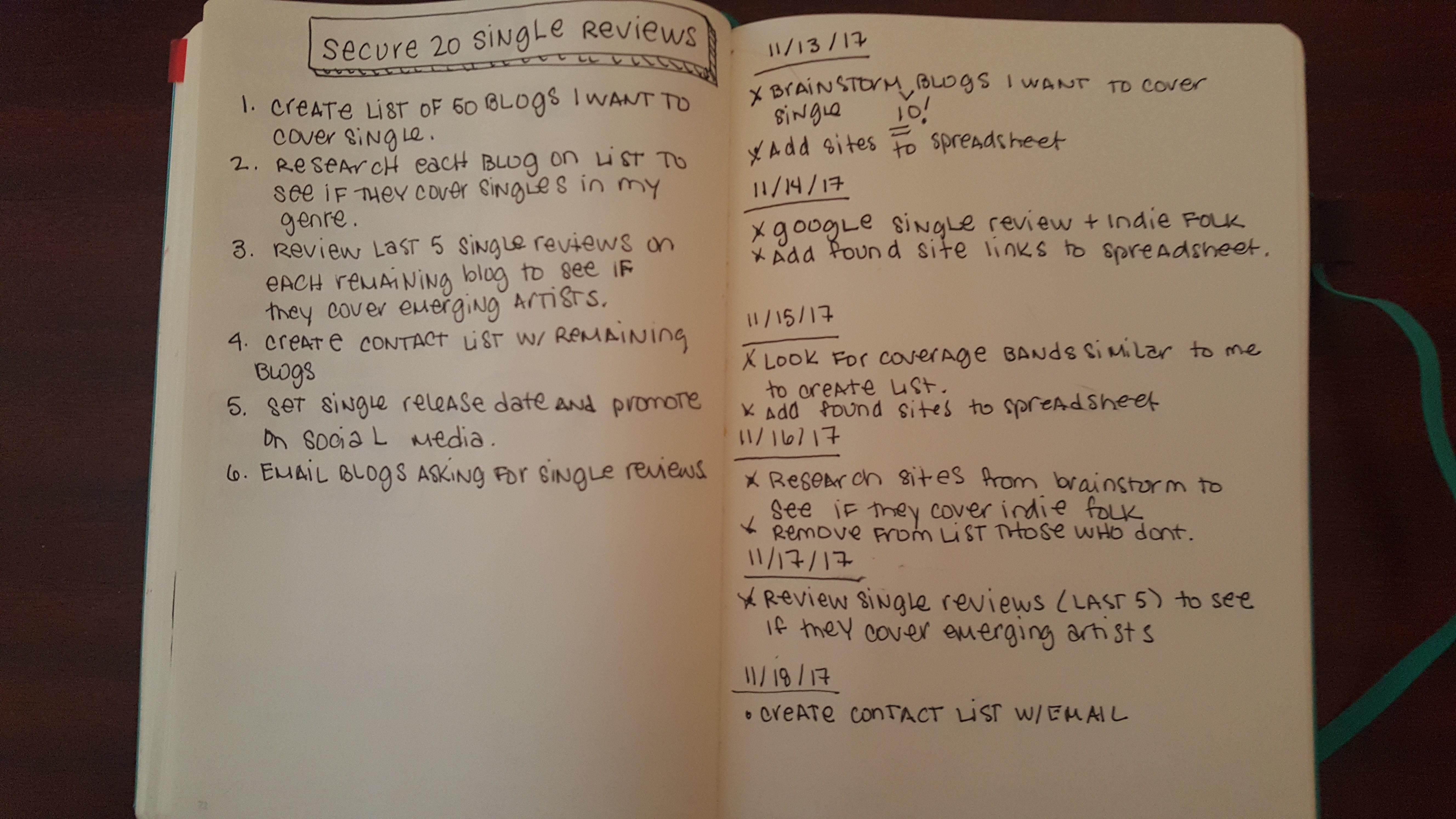hubspot bullet journal